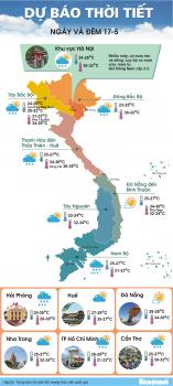 Bắc Bộ giảm nhiệt, nhiều vùng có mưa to
