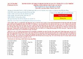 DANH SÁCH CẬP NHẬT Ổ DỊCH COVID-19 TẠI CÁC TỈNH CÓ CA LÂY NHIỄM  TRONG CỘNG ĐỒNG CHƯA QUA 14 NGÀY ( Ngày 31/7/2021 )