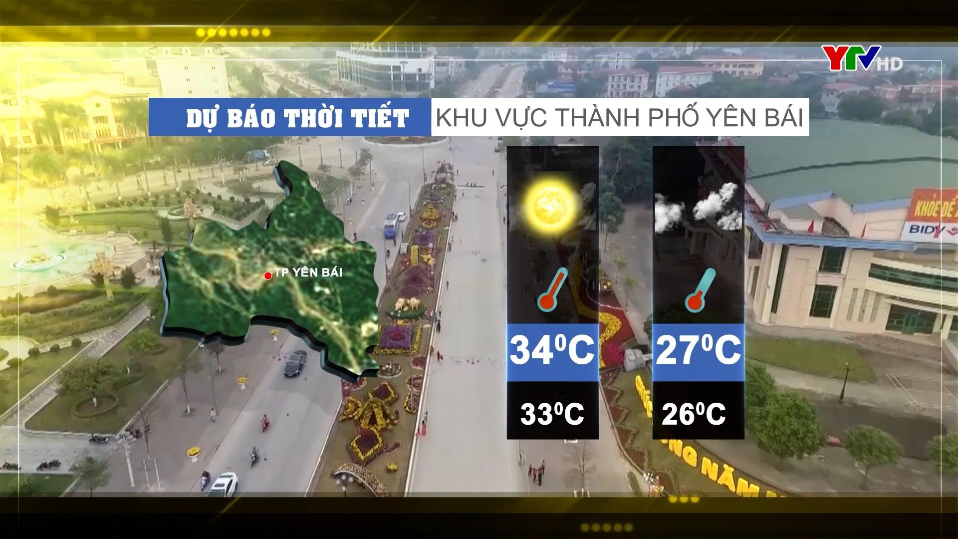 Dự báo thời tiết ngày 15 tháng 5 năm 2021