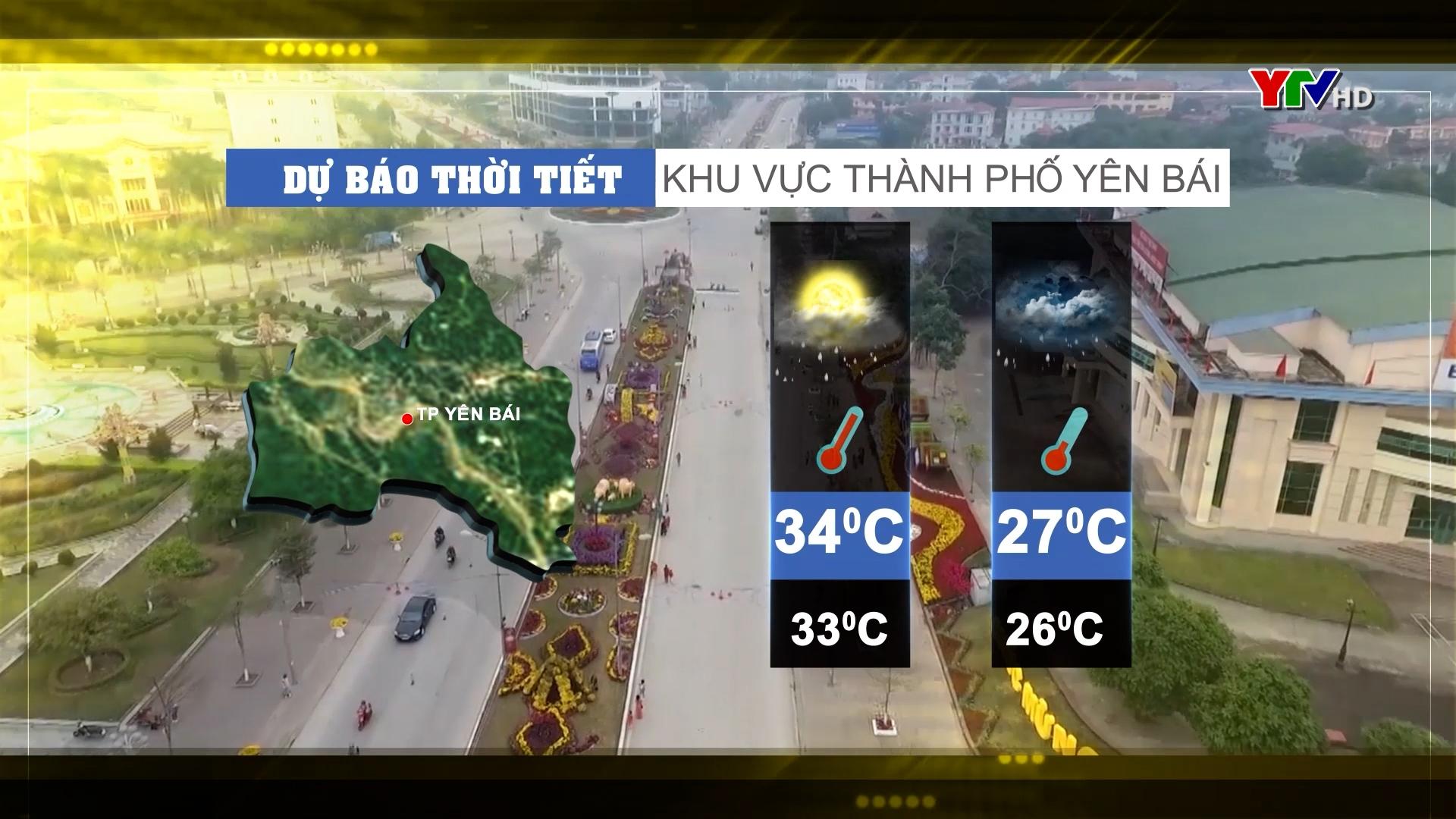 Dự báo thời tiết ngày 31 tháng 7 năm 2021
