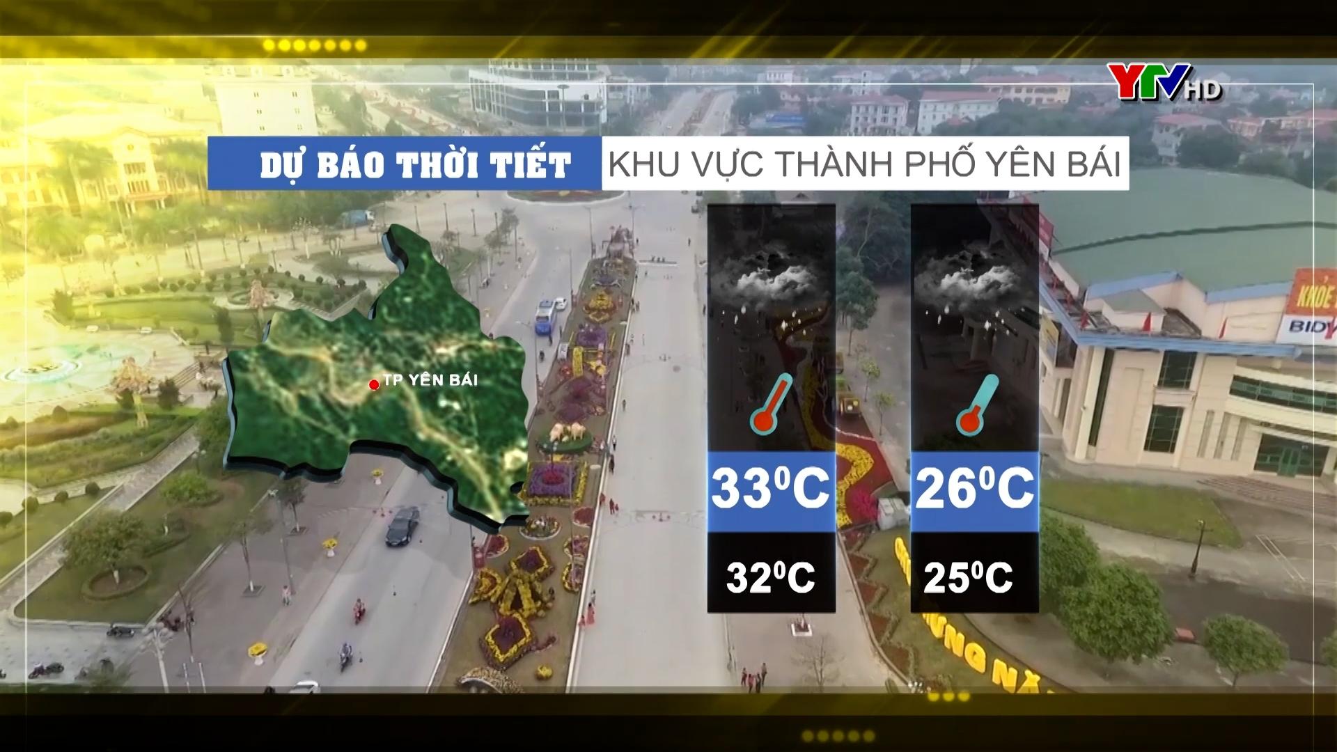 Dự báo thời tiết ngày 1 tháng 10 năm 2021