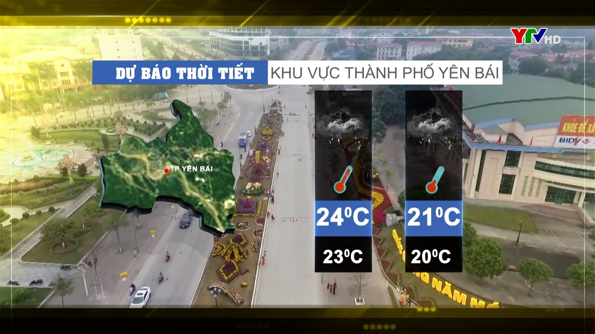 Dự báo thời tiết ngày 15 tháng 10 năm 2021